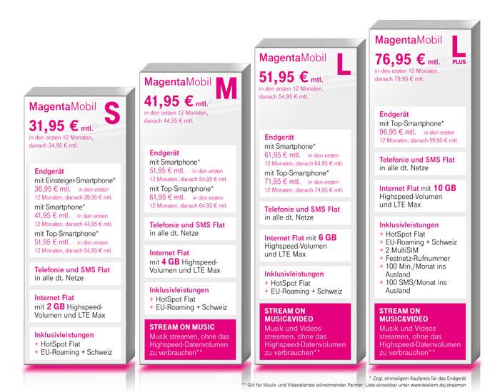 Telekom Magenta Mobil L Festnetz Dsl Lte Mobilfunk In Winsen Aller